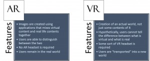 diff-between-ar-and-vr